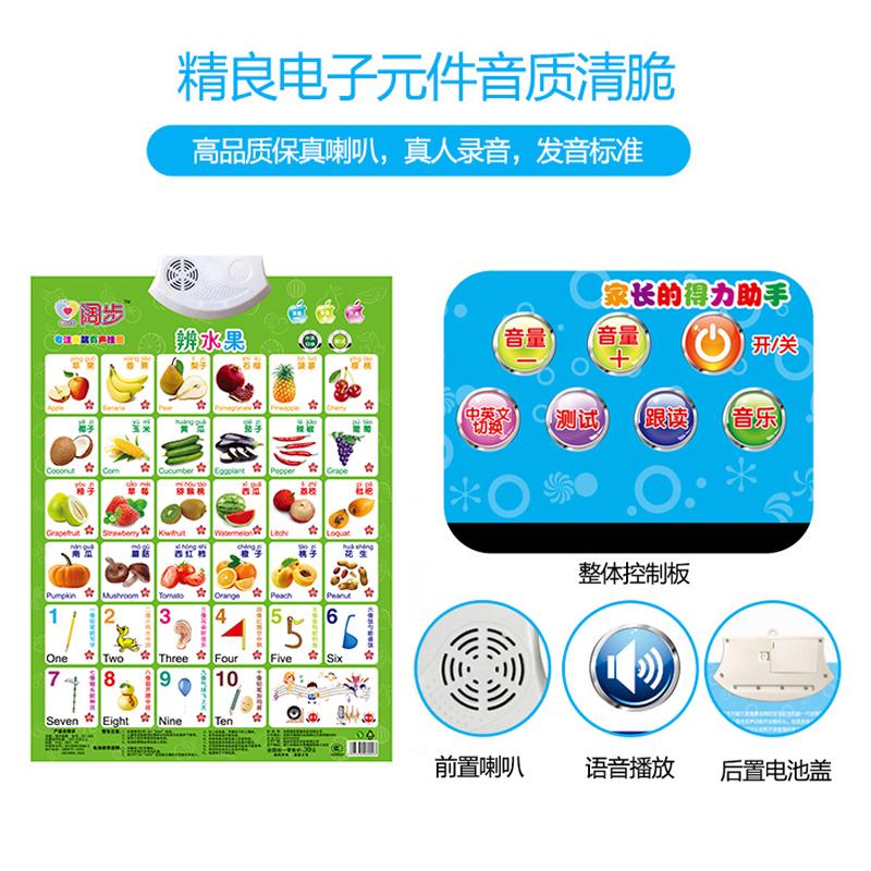 صوت لعب الأطفال الرسم مجموعة كاملة من بطاقات الطفل الصور الفاكهة نطق الأحرف الصينية فهم ملصقات الحائط الرقمية