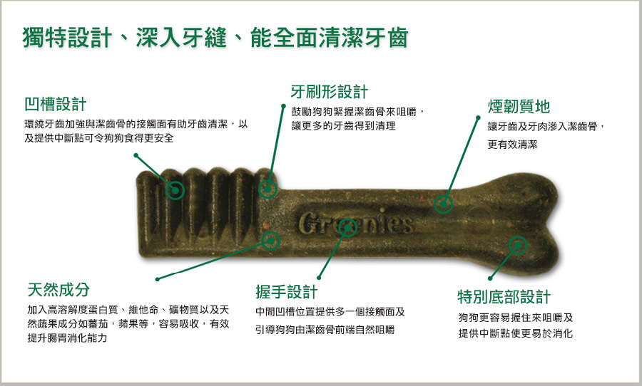 Cleaning / bone trumpet 65 pack with American Greenies green jade hall pet dog bone green cleaning