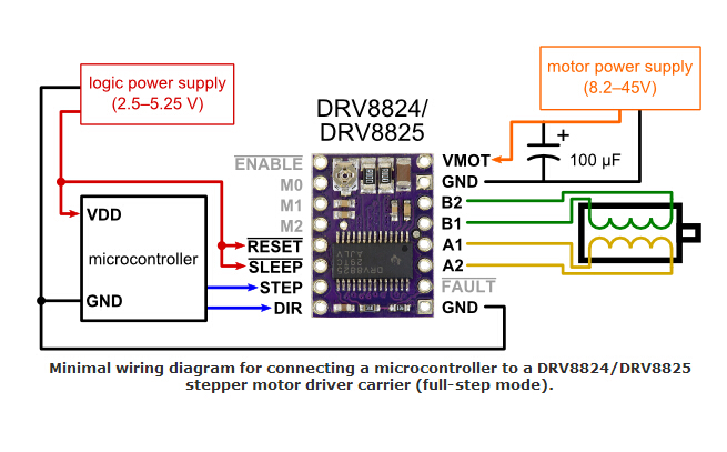 Free shipping for air parcel 3d printer mks drv8825 for Ti stepper motor driver