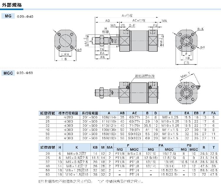 AirTAC airtac mini - cylinder MG25X75SMG25X80SMG25X100SMG25X125S
