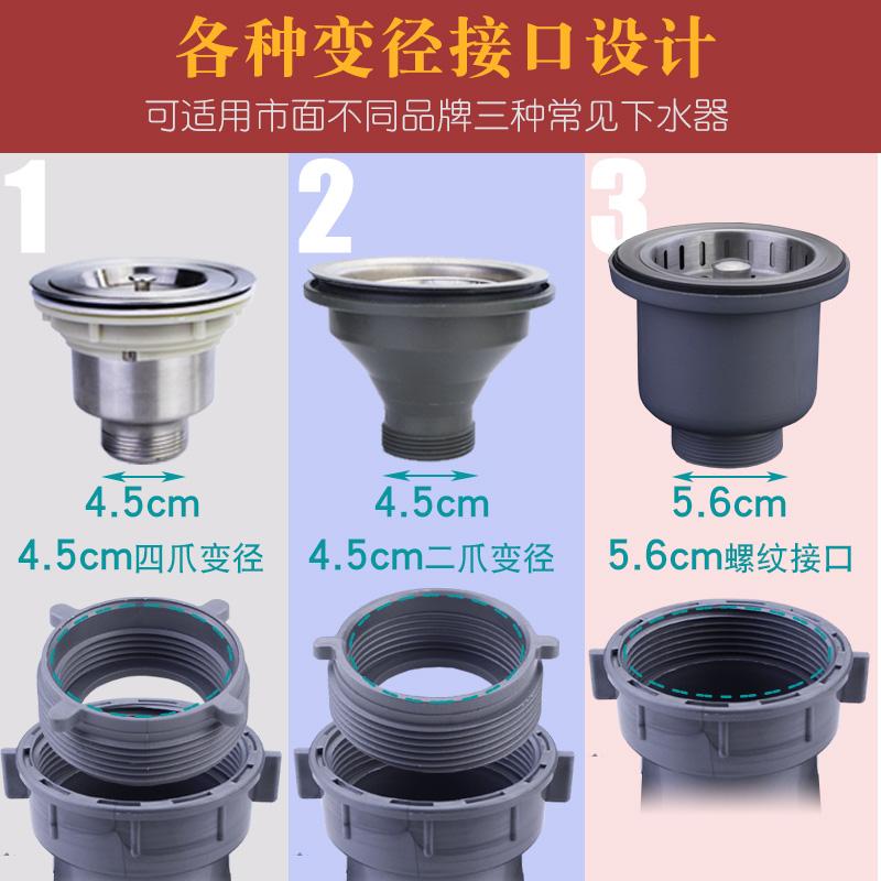 ponorka kuchyňské nádobí v dřezu hrnce 防臭 potrubí double slot kanálu u myčky nádobí pro bazény.