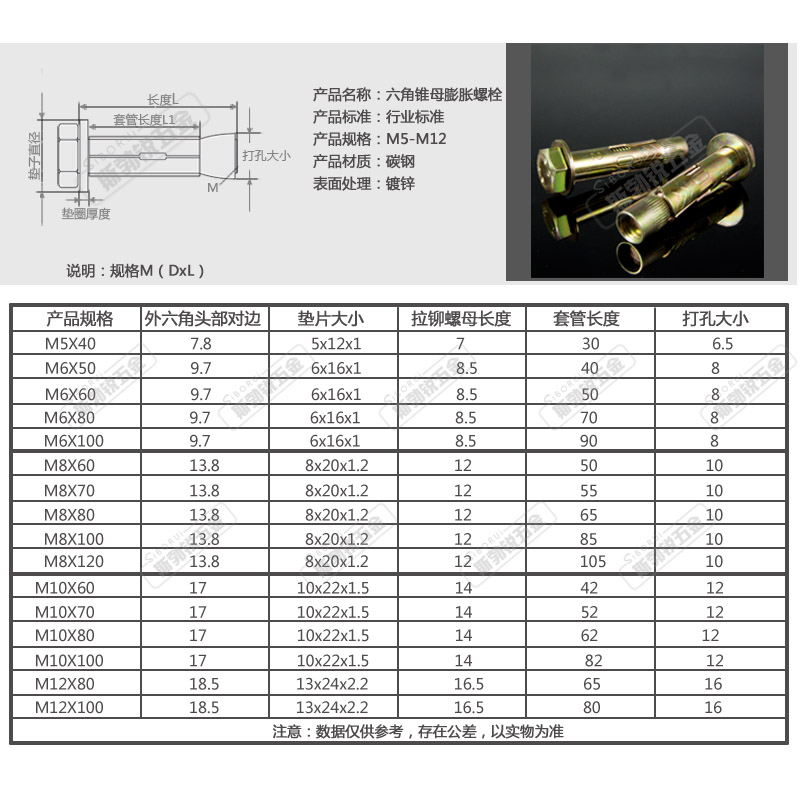 The inner expansion screw is extended with six corners, and the expansion bolt is used to expand the screw M12*80-150