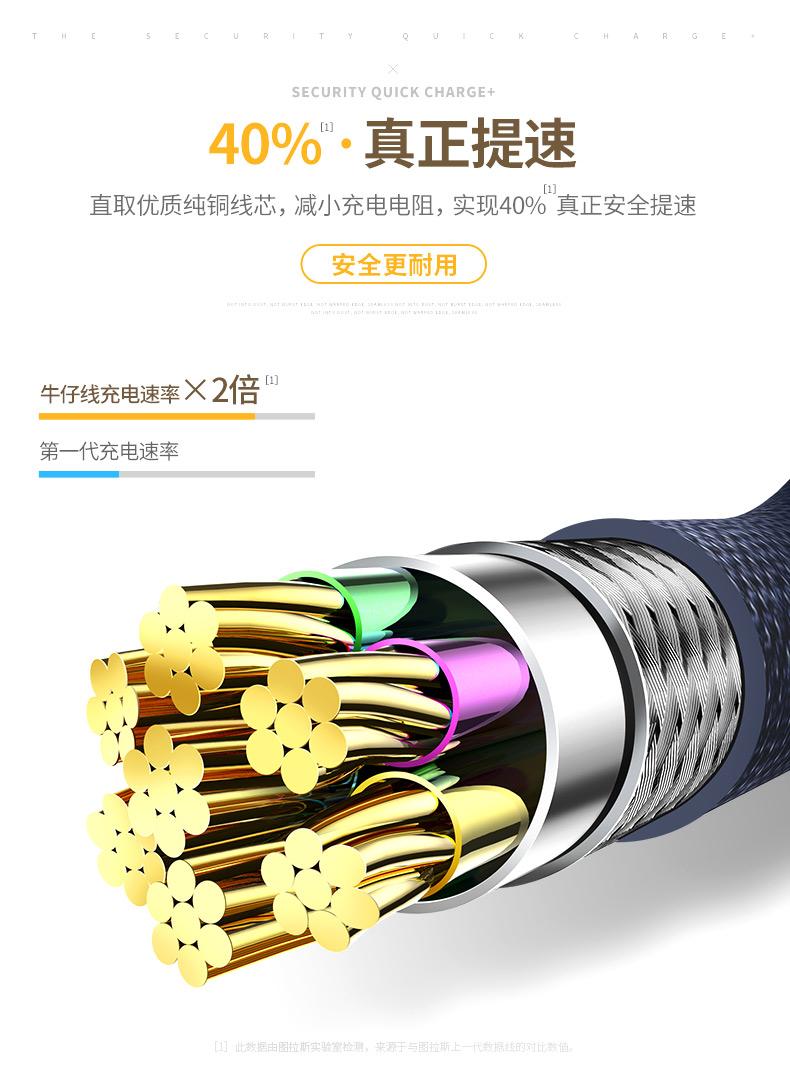 Verlängerung der Linie 6 iPhone5s Daten Apple iPad einhändig ladegerät Linie dauerhaft brechen die USB - schnellladung Linie