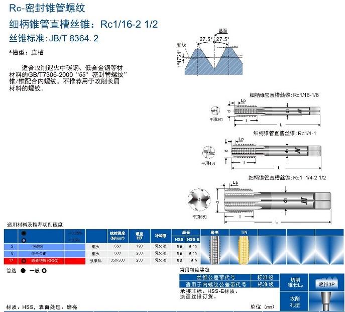 A quantidade de FIOs direto no cartão, tap tap tap RC1/8-28 55 Graus de ROSCA cônica