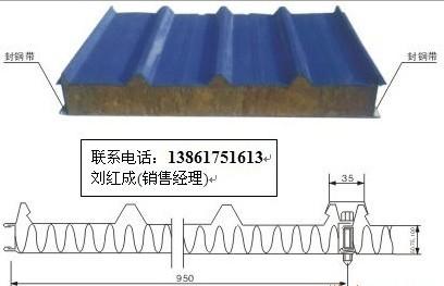 direct producătorilor de panouri sandwich de 750 mm / / izolare / din material izolant