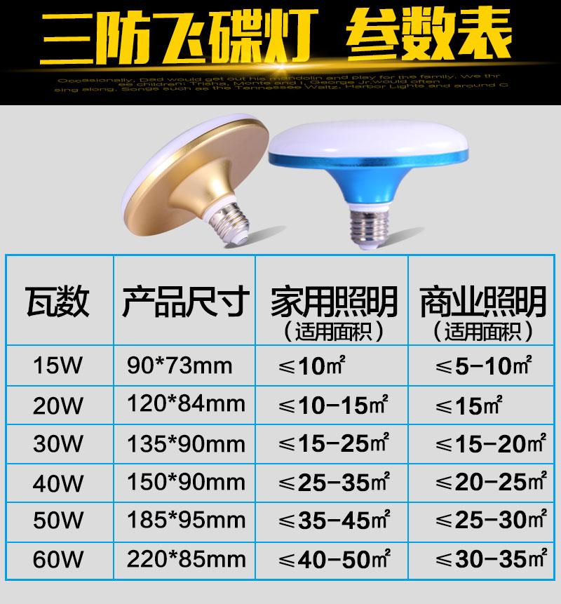 ultra - lyse førte loft lampe - lampe e27 skrue store energibesparende gnier tallerken lampe 15 watt 20 watt.